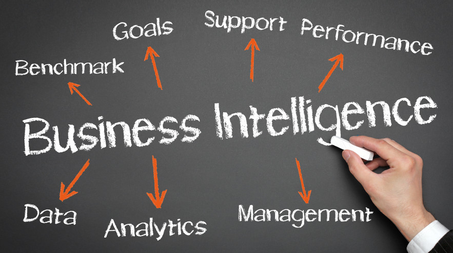 HOTELCUBE Business Intelligence: strategia vincente per l'hotel
